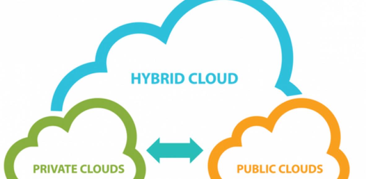hybridcloud_0